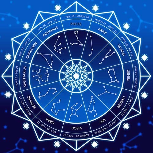 Vashikaran Astrologer in Sringeri